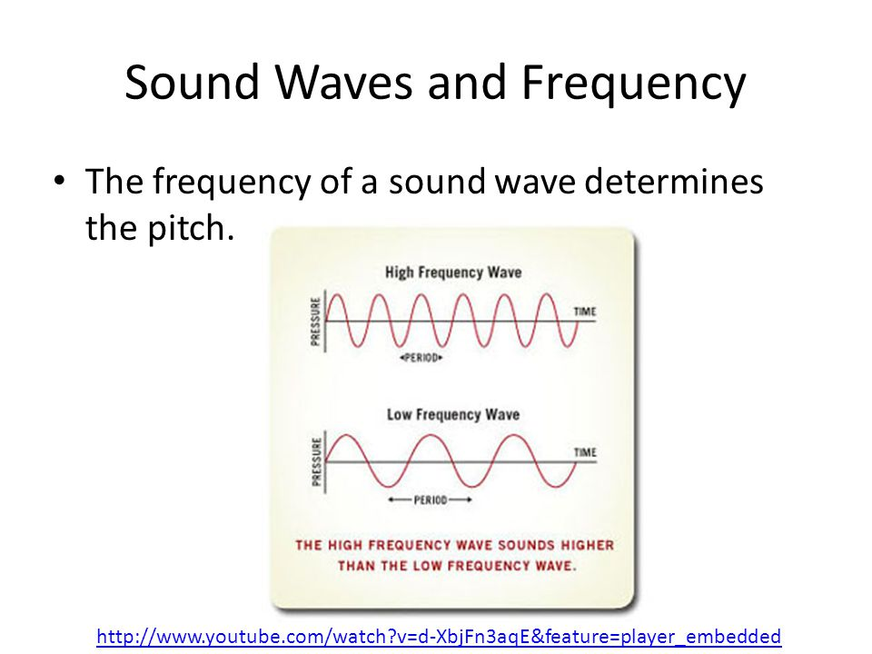 Sound Waves and Frequency The frequency of a sound wave determines the pitch. http://www.youtube.com/watch?v=d-XbjFn3aqE&feature=player_embedded