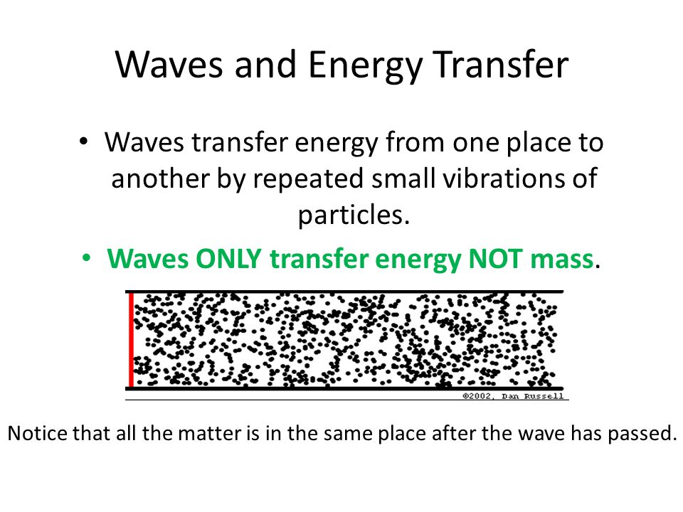 Waves and Energy Transfer Waves transfer energy from one place to another by repeated small vibrations of particles. Waves ONLY transfer energy NOT ma