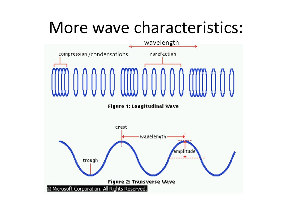 More wave characteristics: wavelength /condensations