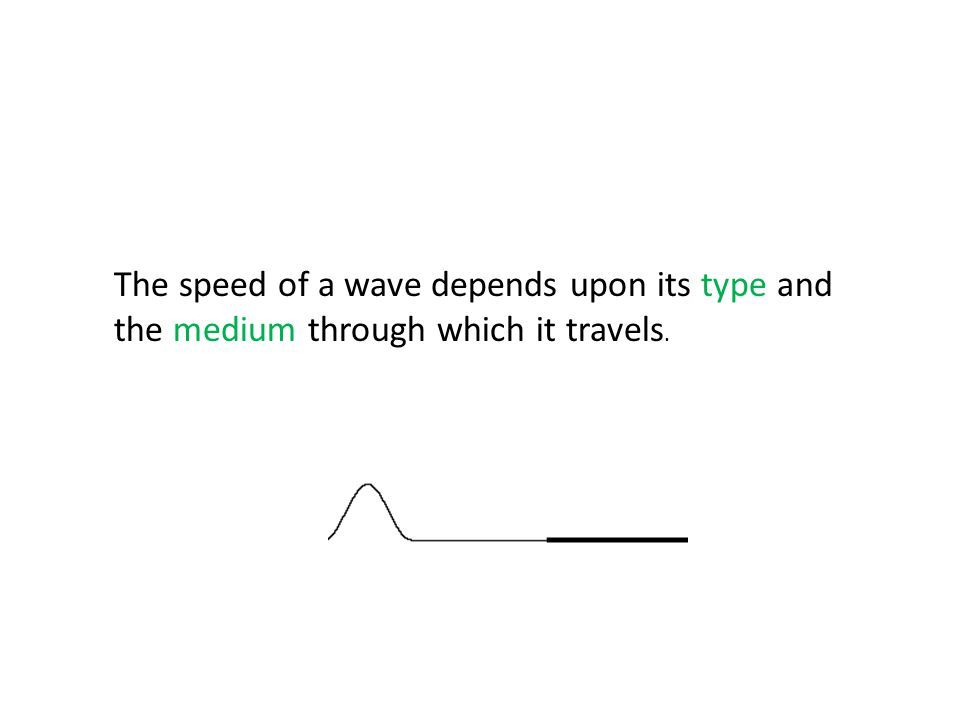 The speed of a wave depends upon its type and the medium through which it travels.