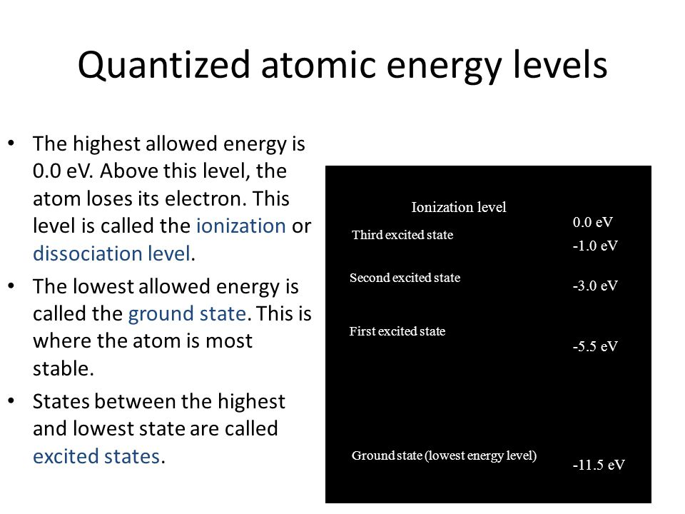 Quantized atomic energy levels The highest allowed energy is 0.0 eV.