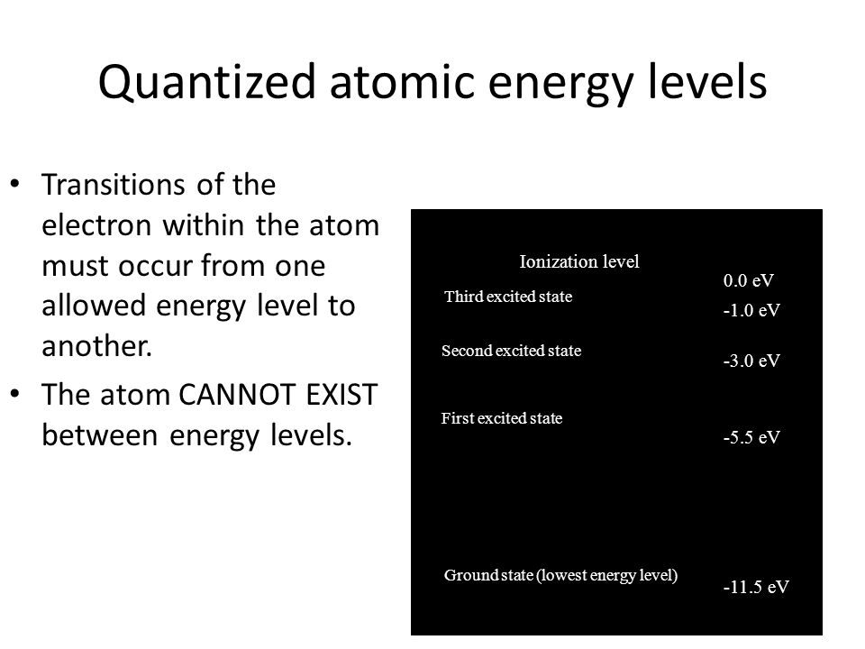 Quantized atomic energy levels Transitions of the electron within the atom must occur from one allowed energy level to another.