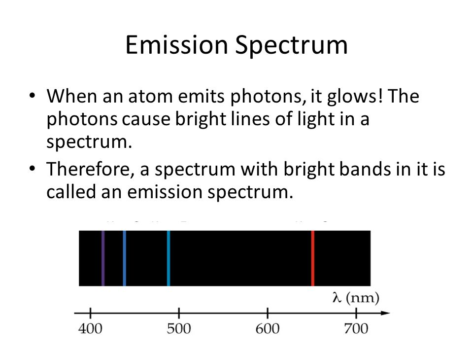Emission Spectrum When an atom emits photons, it glows.
