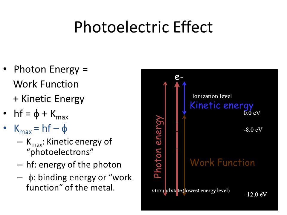 Photoelectric Effect Photon Energy = Work Function + Kinetic Energy hf =  + K max K max = hf –  – K max : Kinetic energy of photoelectrons – hf: energy of the photon –  : binding energy or work function of the metal.