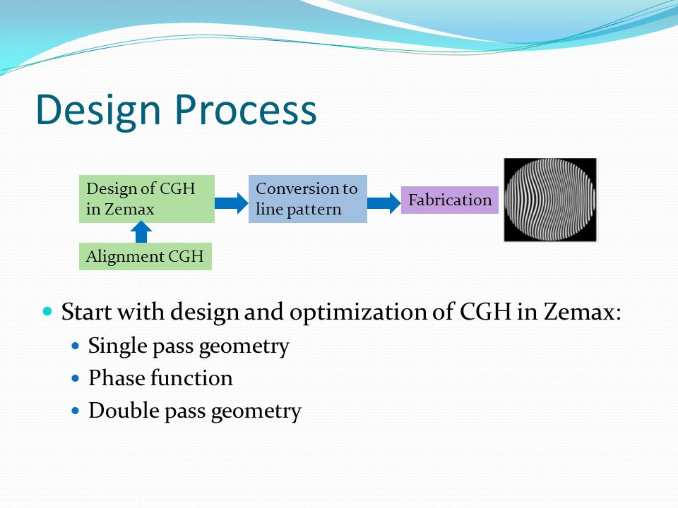 Design Process Start with design and optimization of CGH in Zemax: Single pass geometry Phase function Double pass geometry Design of CGH in Zemax Alignment CGH Conversion to line pattern Fabrication