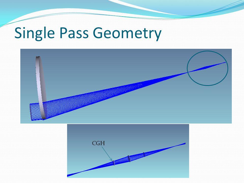 Single Pass Geometry CGH