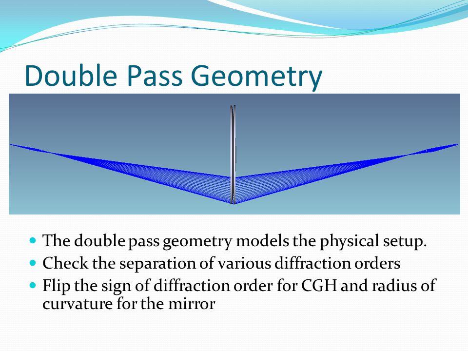 Double Pass Geometry The double pass geometry models the physical setup.