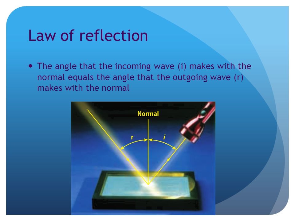 Law of reflection The angle that the incoming wave (i) makes with the normal equals the angle that the outgoing wave (r) makes with the normal