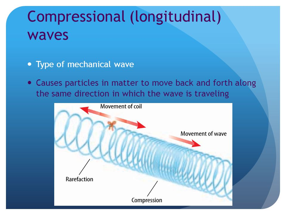 Compressional (longitudinal) waves Type of mechanical wave Causes particles in matter to move back and forth along the same direction in which the wave is traveling