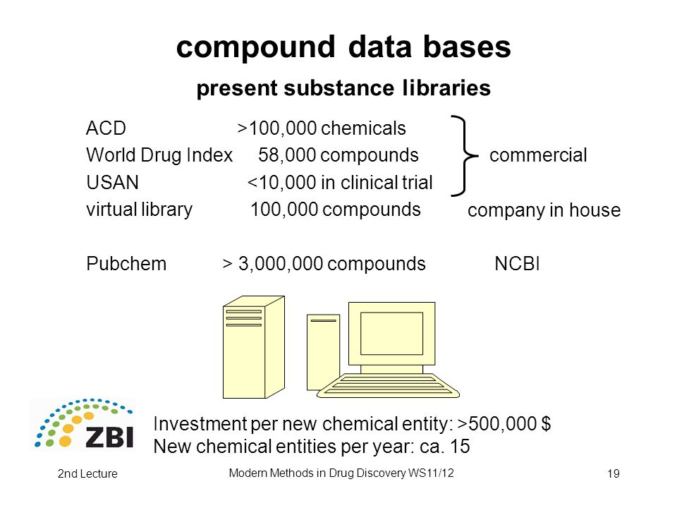 2nd Lecture Modern Methods in Drug Discovery WS11/12 19 compound data bases present substance libraries ACD >100,000 chemicals World Drug Index 58,000