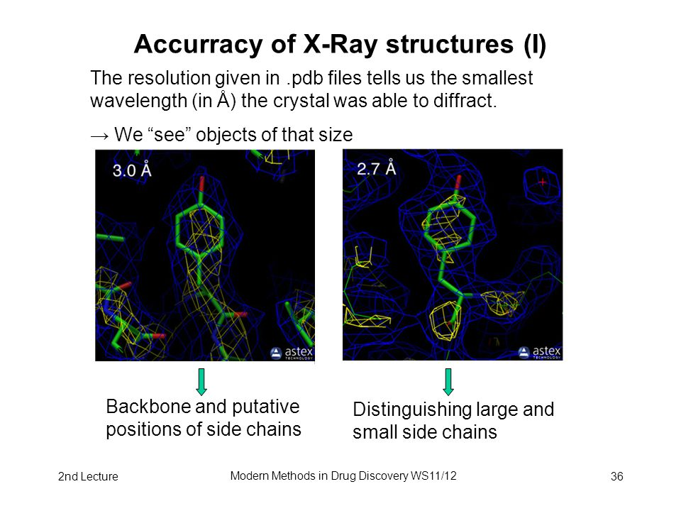 2nd Lecture Modern Methods in Drug Discovery WS11/12 36 Accurracy of X-Ray structures (I) The resolution given in.pdb files tells us the smallest wave