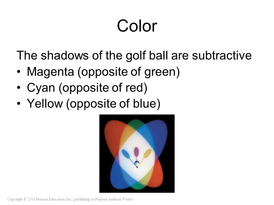 Copyright © 2008 Pearson Education, Inc., publishing as Pearson Addison-Wesley Color The shadows of the golf ball are subtractive Magenta (opposite of green) Cyan (opposite of red) Yellow (opposite of blue)