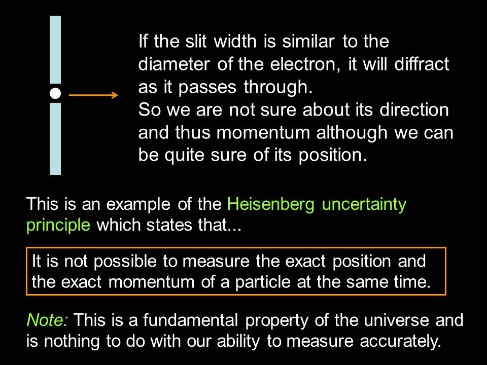 Heisenberg's Uncertainty Principle Consider one electron amongst a beam of electrons moving with identical momentum towards a narrow slit: If the slit
