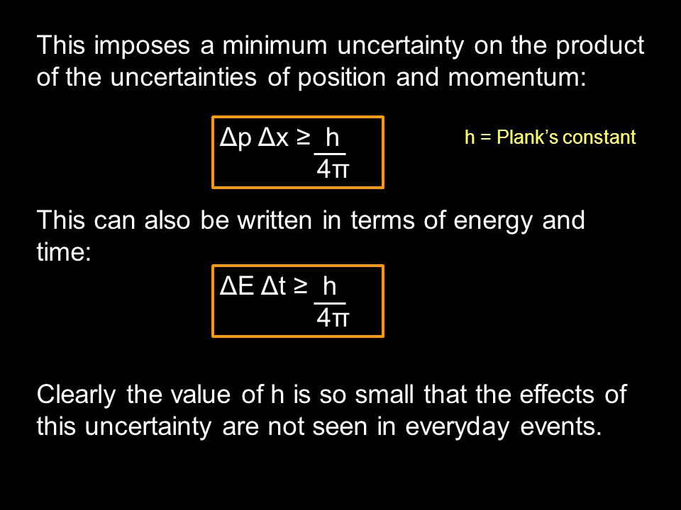 This is an example of the Heisenberg uncertainty principle which states that... Note: This is a fundamental property of the universe and is nothing to