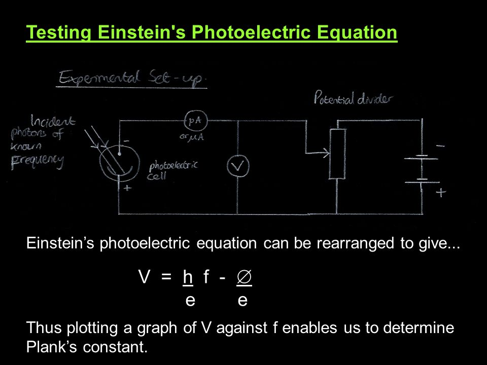 Einstein's theory was confirmed by Robert Millikan in 1916. He realised that if the clean metal emitting surface was given a positive potential, the e