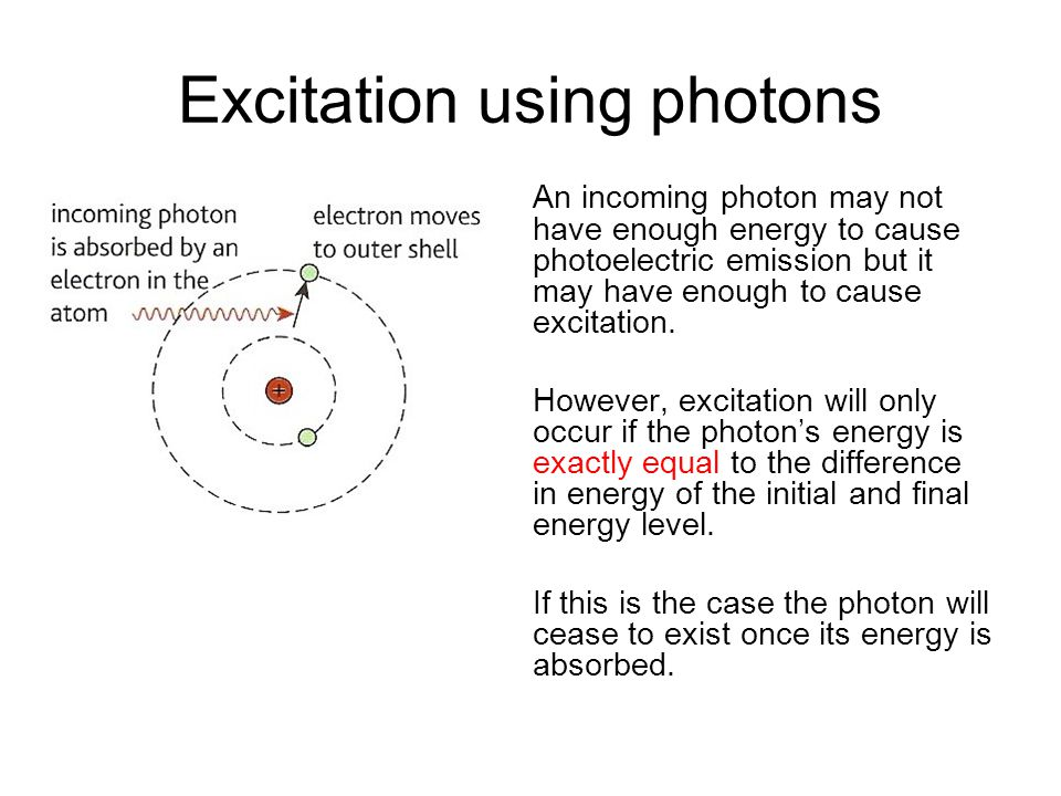 Complete: transitionphoton E 1 / eVE 2 / eVf / PHzλ / nm 5.410.41.20250 1.810.42.08144 1.85.40.871344 1.84.50.653459