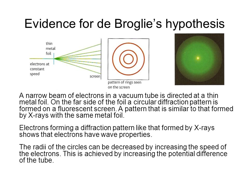 Question 3 Calculate the effective mass of a photon of red light of wavelength 700 nm. (h = 6.63 x 10 -34 Js)