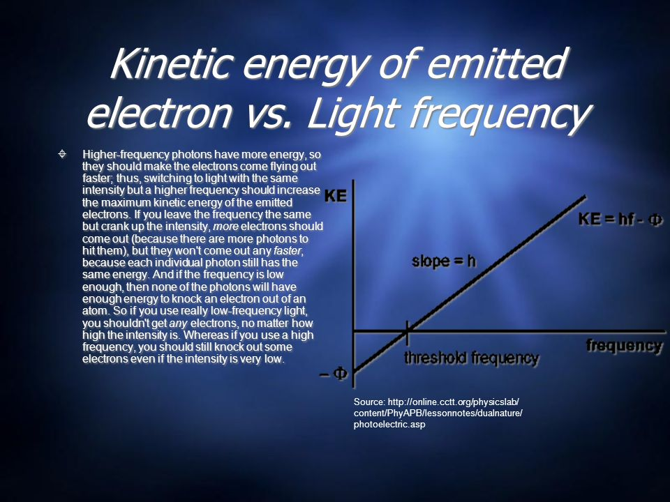 Einstein's Theory  The photoelectric effect is interpreted with photons and the conservation of energy with the equation:  hf =  + ½ mv 2  hf equa
