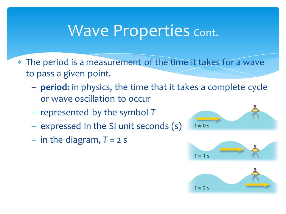  Amplitude and wavelength tell you about energy.  larger amplitude = more energy  shorter wavelength = more energy Wave Properties Cont.