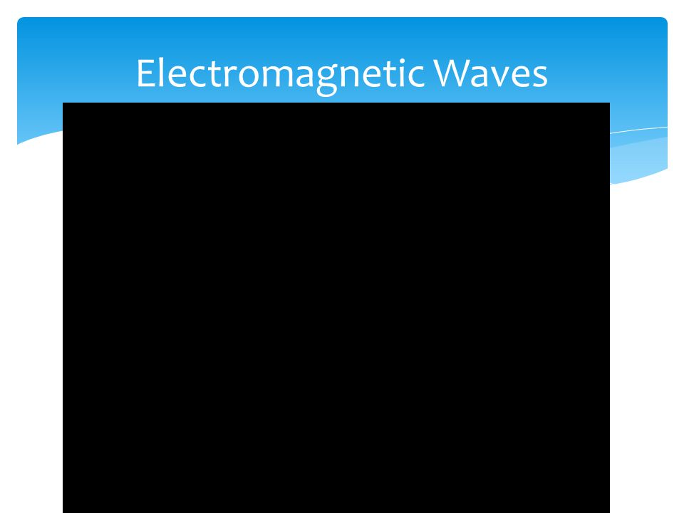  Electromagnetic waves do not require a medium.  electromagnetic wave: a wave that consists of oscillating electric and magnetic fields, which radia