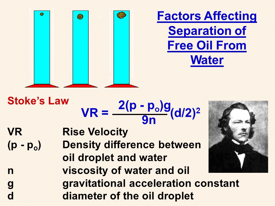 Factors Affecting Separation of Free Oil From Water Stoke's Law 2(p - p o )g 9n (d/2) 2 VR = VRRise Velocity (p - p o )Density difference between oil