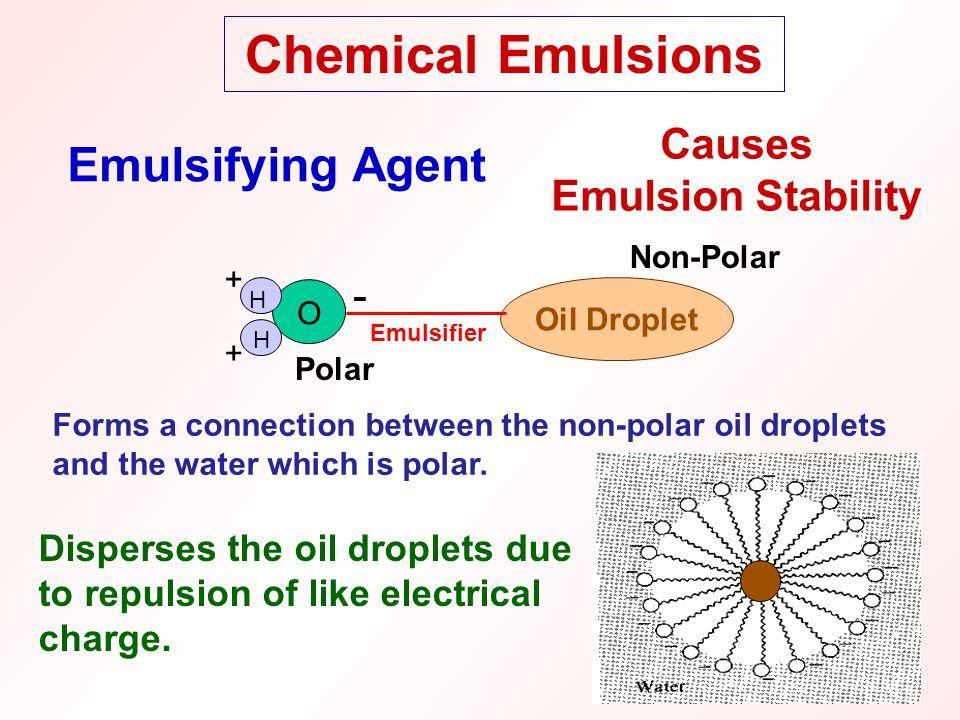 Emulsifying Agent Causes Emulsion Stability Forms a connection between the non-polar oil droplets and the water which is polar. + + - O H H Polar Oil
