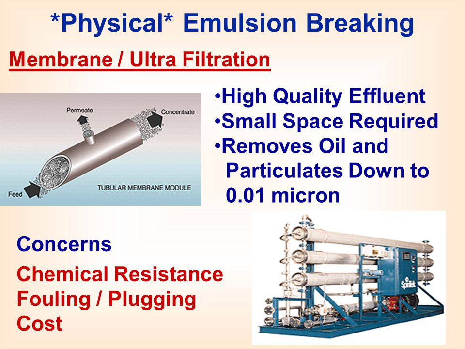 Membrane / Ultra Filtration *Physical* Emulsion Breaking Concerns Chemical Resistance Fouling / Plugging Cost High Quality Effluent Small Space Requir