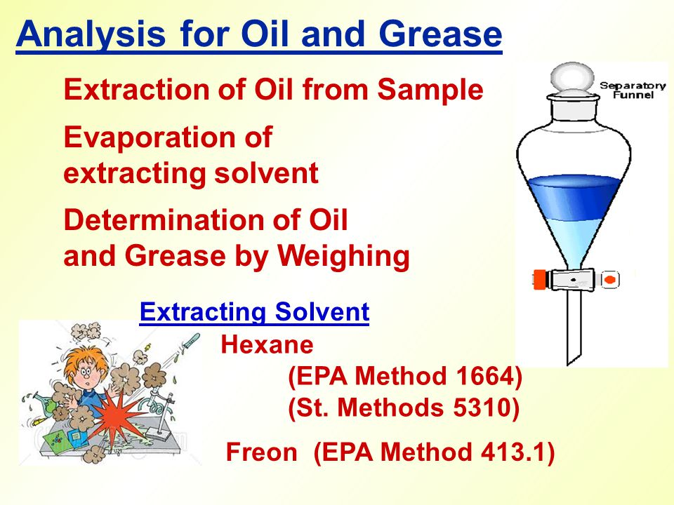 Analysis for Oil and Grease Extraction of Oil from Sample Evaporation of extracting solvent Determination of Oil and Grease by Weighing Extracting Sol