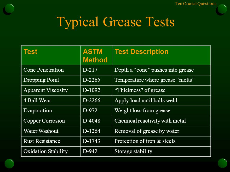 """Ten Crucial Questions Typical Grease Tests TestASTM Method Test Description Cone PenetrationD-217Depth a """"cone"""" pushes into grease Dropping PointD-226"""