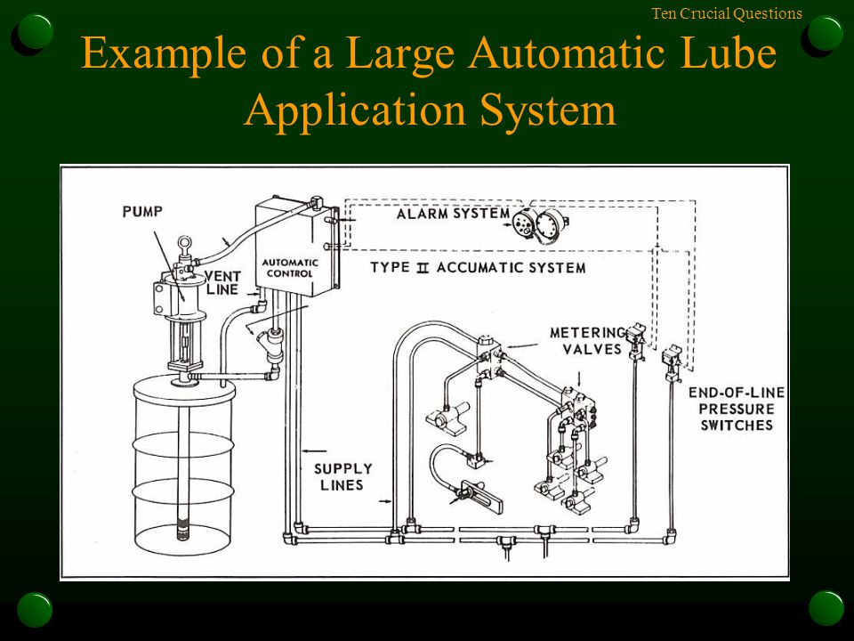 Ten Crucial Questions Example of a Large Automatic Lube Application System