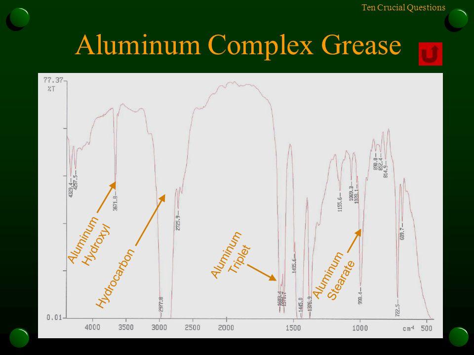 Ten Crucial Questions Aluminum Complex Grease Hydrocarbon Aluminum Hydroxyl Aluminum Triplet Aluminum Stearate