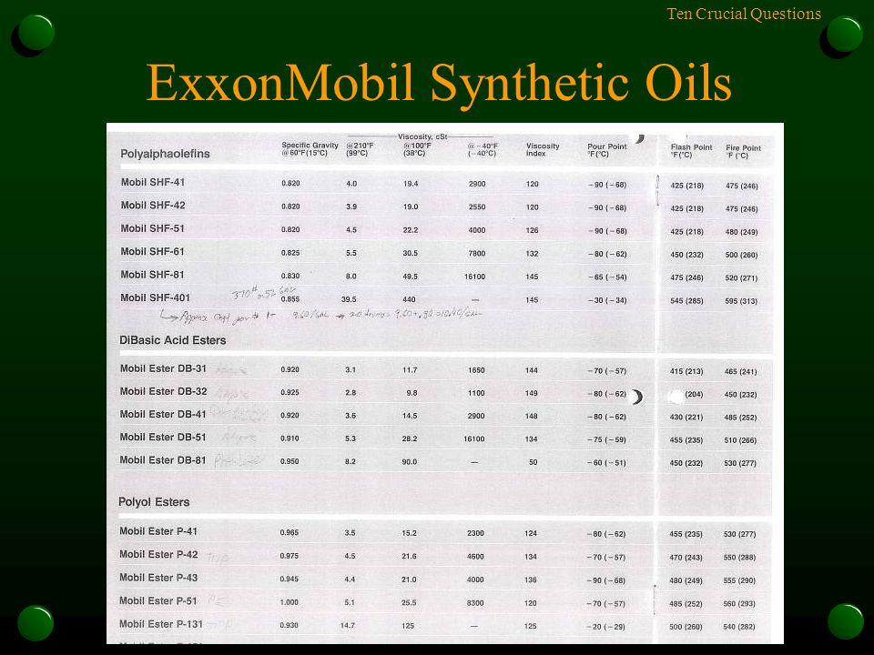 Ten Crucial Questions ExxonMobil Synthetic Oils