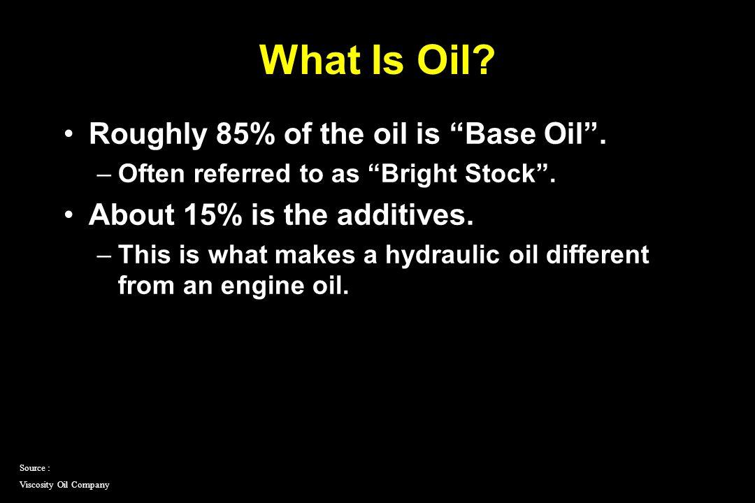 Gasoline Engine Oil Service Categories