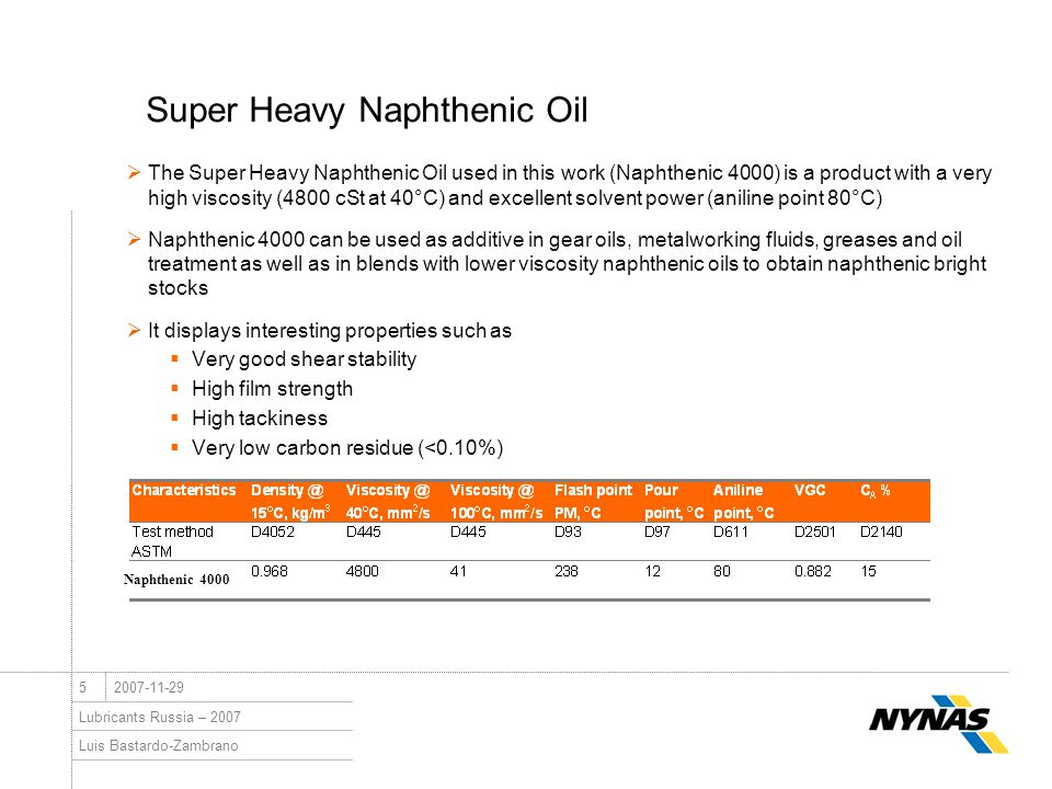 Luis Bastardo-Zambrano Lubricants Russia – 2007 52007-11-29 Super Heavy Naphthenic Oil  The Super Heavy Naphthenic Oil used in this work (Naphthenic 4000) is a product with a very high viscosity (4800 cSt at 40°C) and excellent solvent power (aniline point 80°C)  Naphthenic 4000 can be used as additive in gear oils, metalworking fluids, greases and oil treatment as well as in blends with lower viscosity naphthenic oils to obtain naphthenic bright stocks  It displays interesting properties such as  Very good shear stability  High film strength  High tackiness  Very low carbon residue (<0.10%) Naphthenic 4000
