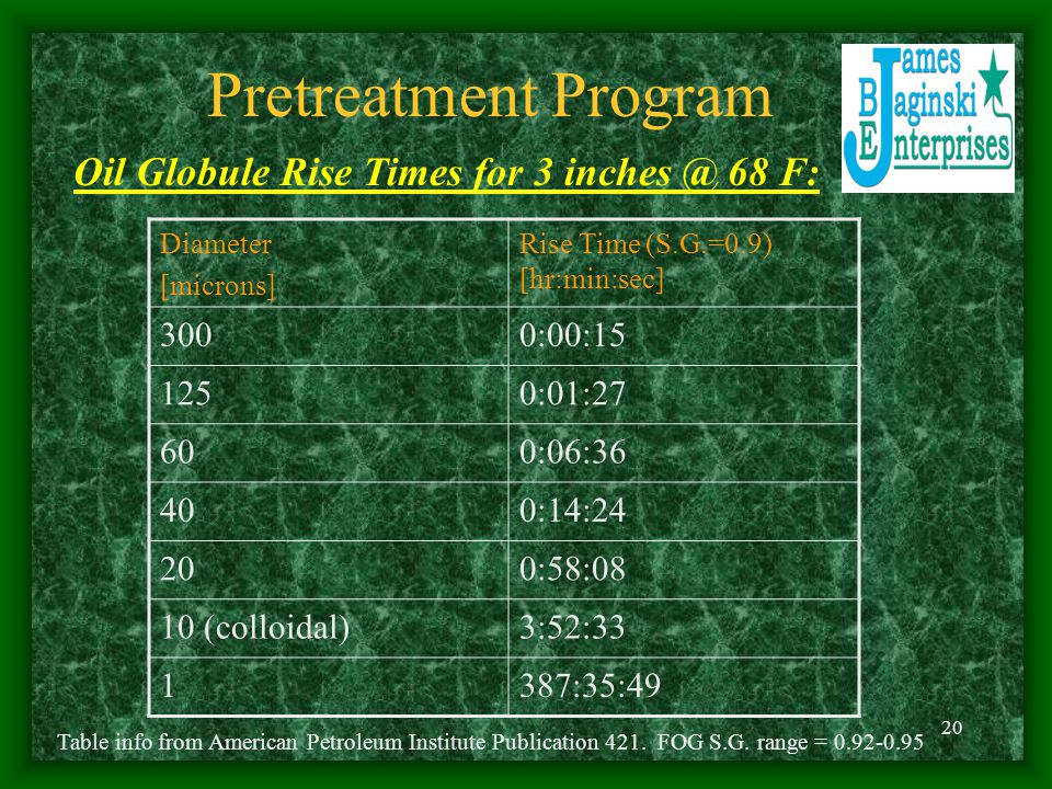 20 Pretreatment Program Oil Globule Rise Times for 3 inches @ 68 F: Diameter [microns] Rise Time (S.G.=0.9) [hr:min:sec] 3000:00:15 1250:01:27 600:06:36 400:14:24 200:58:08 10 (colloidal)3:52:33 1387:35:49 Table info from American Petroleum Institute Publication 421.