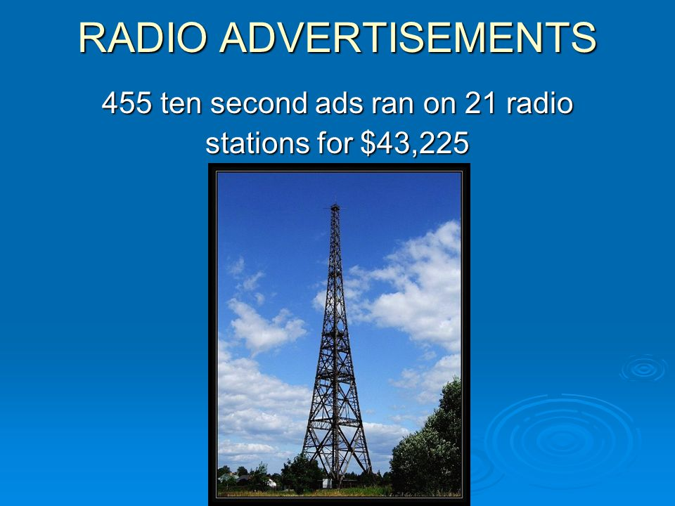 RADIO ADVERTISEMENTS 455 ten second ads ran on 21 radio stations for $43,225