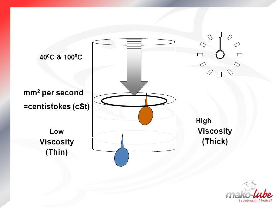Selecting the required viscosity: Generally thicker fluids are used for: Heavier loads Slower speeds So how do we measure viscosity?.