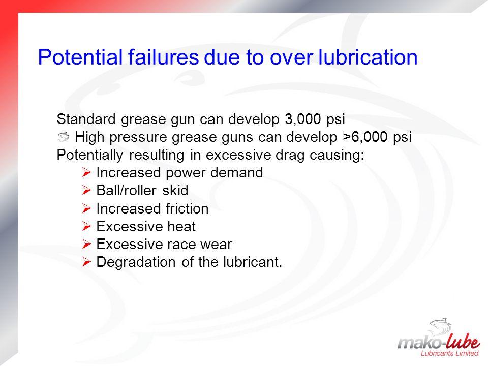 "Breakdown of ""improper lubrication"" section"