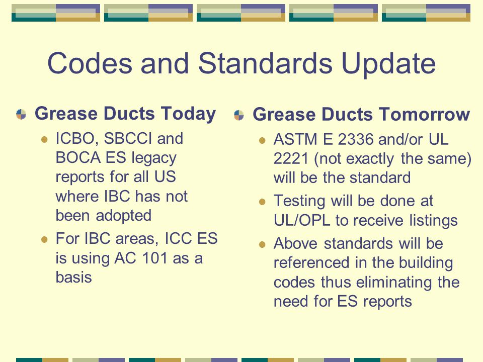 Codes and Standards Update Grease Ducts Today ICBO, SBCCI and BOCA ES legacy reports for all US where IBC has not been adopted For IBC areas, ICC ES i