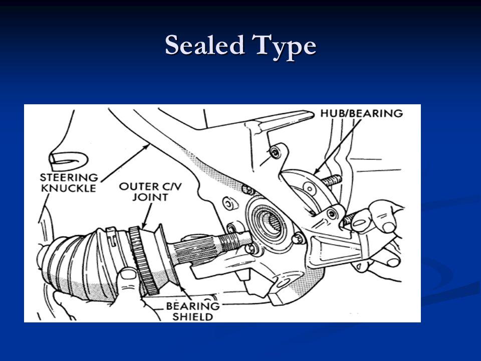 Sealed Type