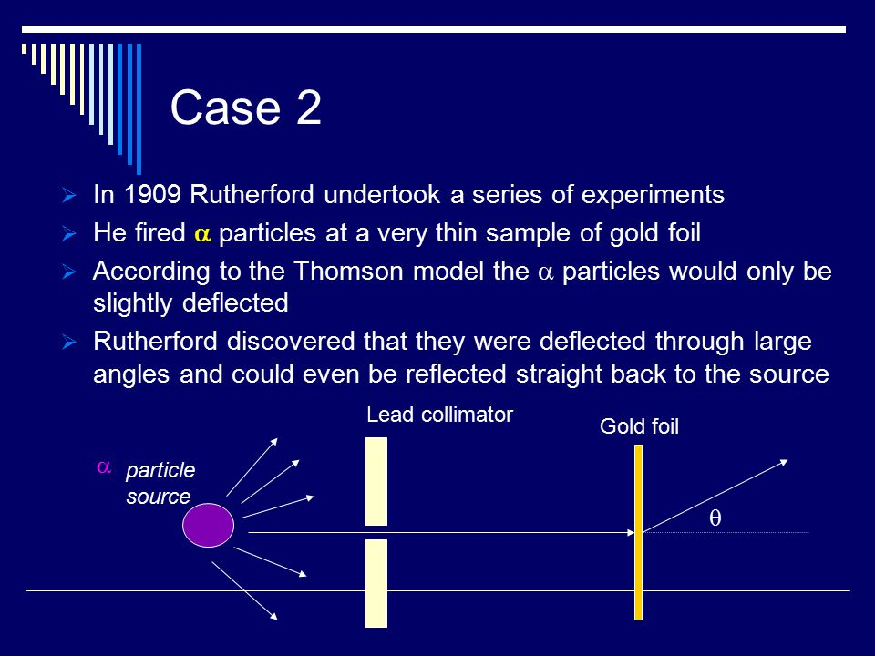  In 1909 Rutherford undertook a series of experiments   He fired  particles at a very thin sample of gold foil  According to the Thomson model the  particles would only be slightly deflected  Rutherford discovered that they were deflected through large angles and could even be reflected straight back to the source particle source Lead collimator Gold foil   Case 2