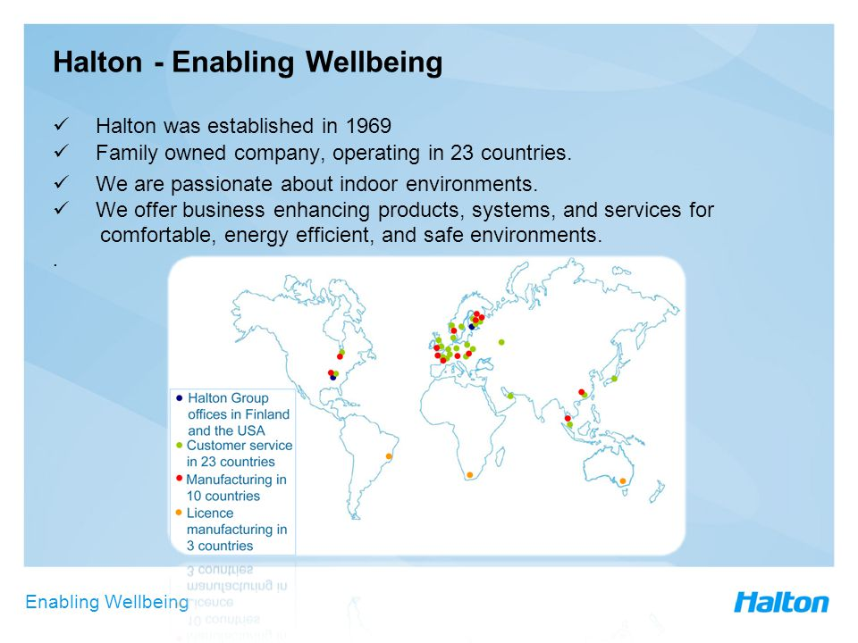 Halton - Enabling Wellbeing Halton was established in 1969 Family owned company, operating in 23 countries.