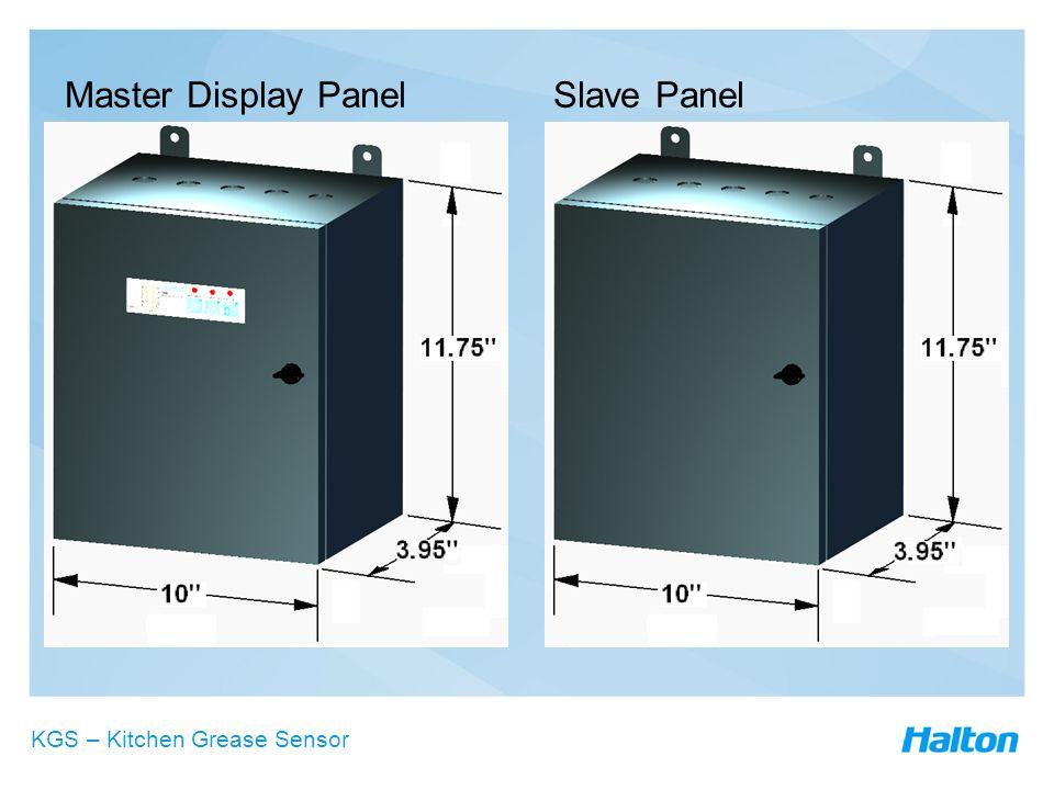 Master Display Panel Slave Panel