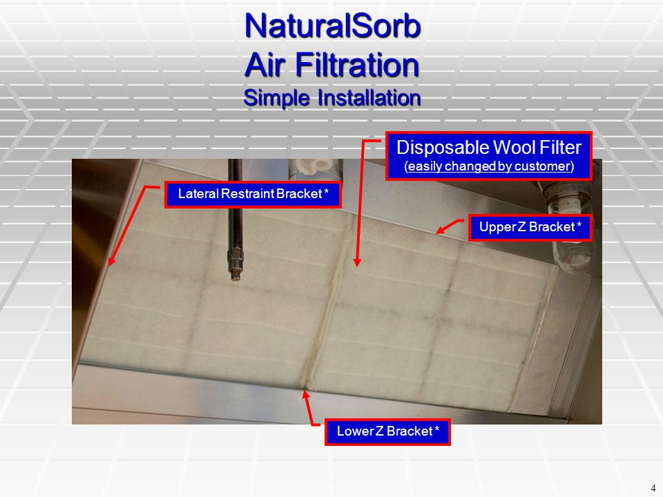 4 NaturalSorb Air Filtration Simple Installation Lower Z Bracket * Upper Z Bracket * Lateral Restraint Bracket * Disposable Wool Filter (easily change