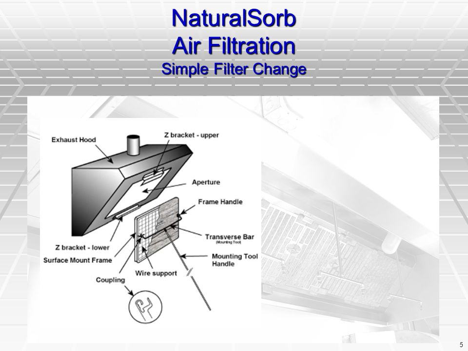 5 NaturalSorb Air Filtration Simple Filter Change