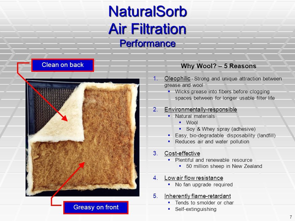 7 NaturalSorb Air Filtration Performance Why Wool? – 5 Reasons 1.Oleophilic - Strong and unique attraction between grease and wool  Wicks grease into