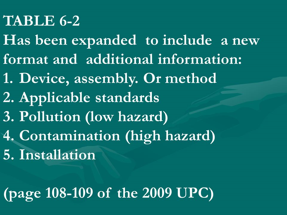 TABLE 6-2 Has been expanded to include a new format and additional information: 1.Device, assembly. Or method 2.Applicable standards 3.Pollution (low