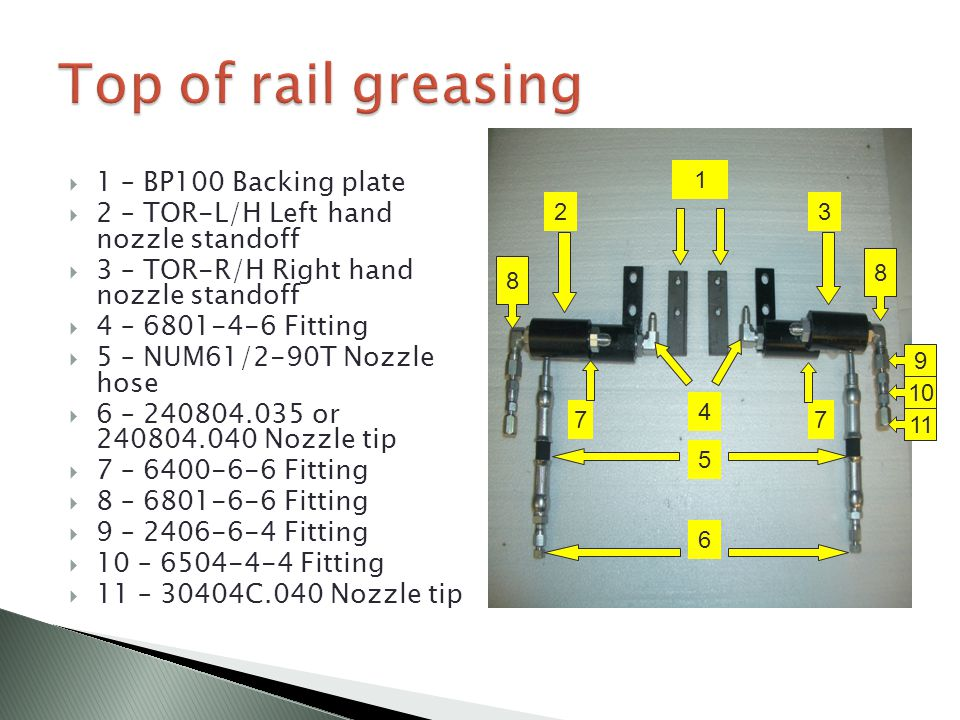  1 – BP100 Backing plate  2 – TOR-L/H Left hand nozzle standoff  3 – TOR-R/H Right hand nozzle standoff  4 – 6801-4-6 Fitting  5 – NUM61/2-90T Nozzle hose  6 – 240804.035 or 240804.040 Nozzle tip  7 – 6400-6-6 Fitting  8 – 6801-6-6 Fitting  9 – 2406-6-4 Fitting  10 – 6504-4-4 Fitting  11 – 30404C.040 Nozzle tip 1 23 4 5 6 77 8 8 9 10 11