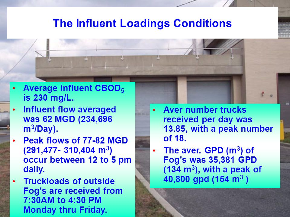 The Influent Loadings Conditions Average influent CBOD 5 is 230 mg/L.