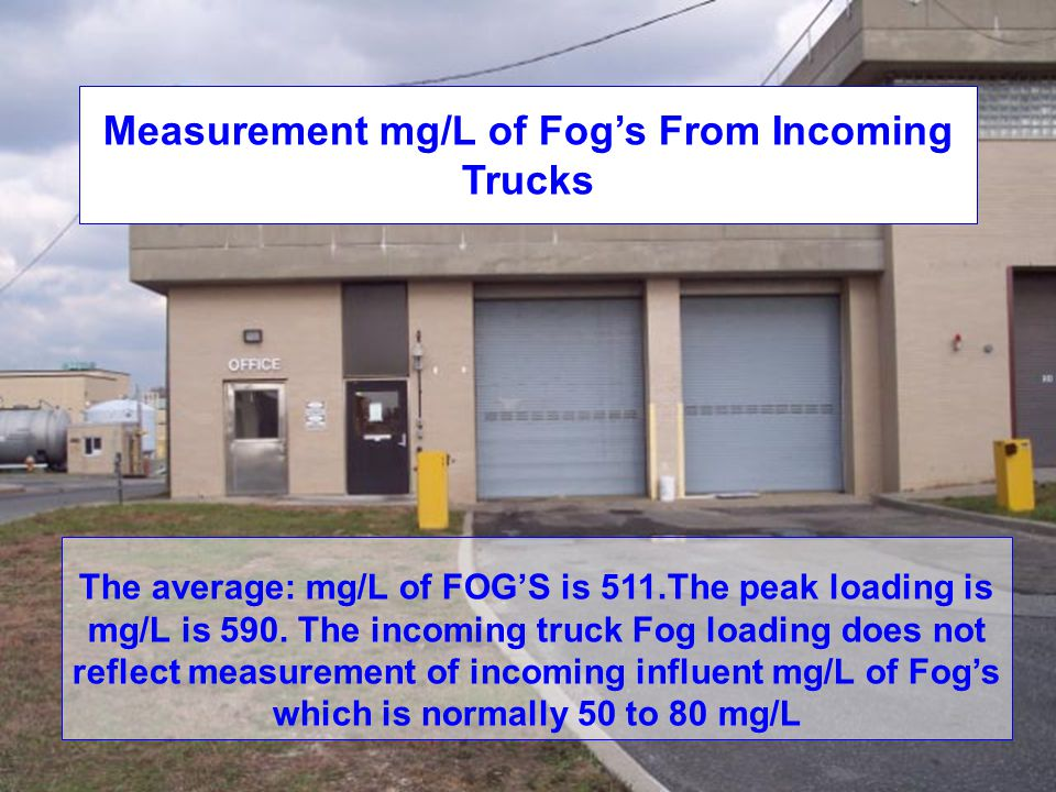 The average: mg/L of FOG'S is 511.The peak loading is mg/L is 590.